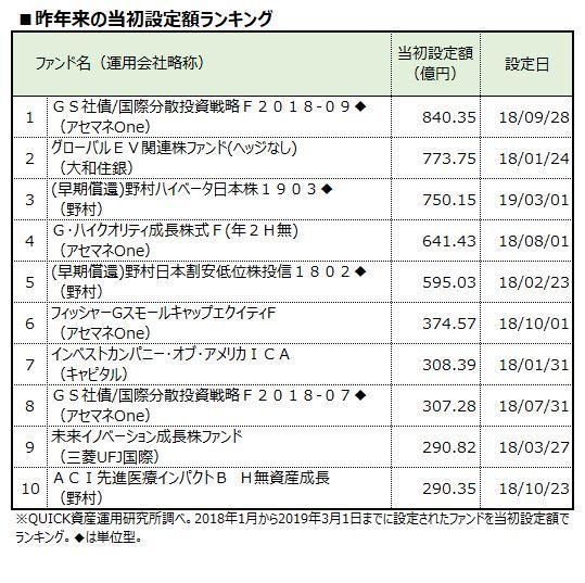 野村 証券 株価