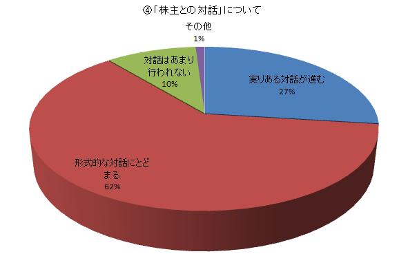 東証のコーポレートガバナンスルールについて(4)