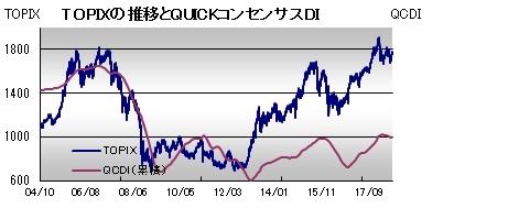 株価 富山 化学 の