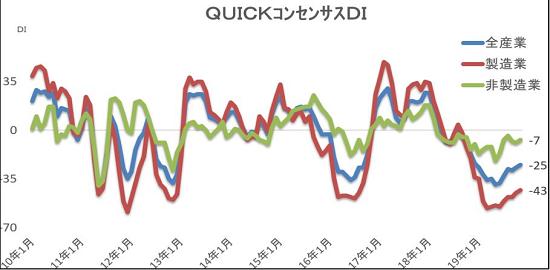 株価 pts デンカ