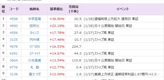 Pts 川本 川本産業【3604】株の基本情報|株探(かぶたん)