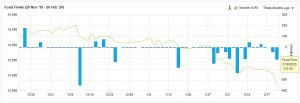 日本株ETFの資金流出入