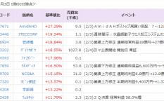 川本 産業 Pts