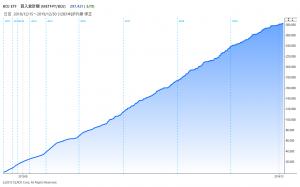 結果 日銀 etf 買い入れ 日銀のETF買い入れ動向~直近のアップデート