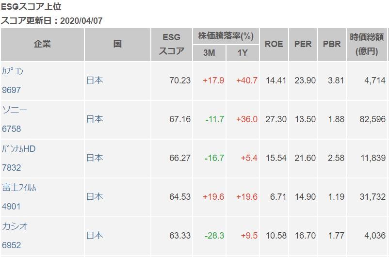 富士 フイルム 株価 アビガン 富士フイルムホールディングス(株)【4901】:詳細情報