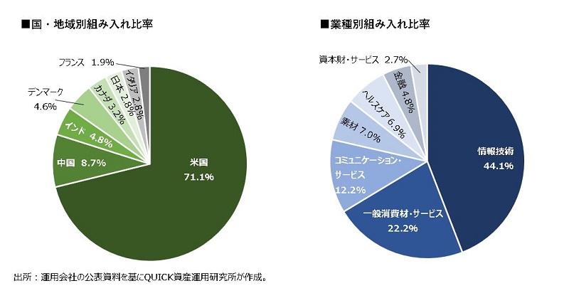 株価 タル エデュケーション