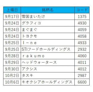 ※9月10月に上場予定の銘柄一覧