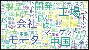 ※日本電産の決算説明会のテキストマイニング