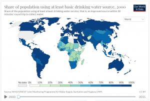 ※安全な水へのアクセスが住居から30分圏内に確保されている人々の人口に対する割合(2000年)