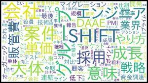 ※SHIFTの決算説明会のテキストマイニング