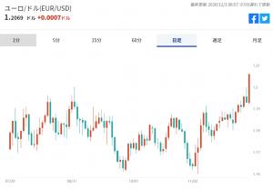 ※米ドルの対ユールレート