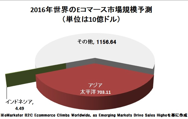 0223 ①EC市場規模.jpg