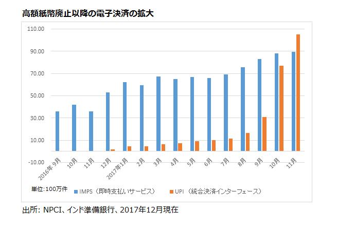 HSBCグラフ