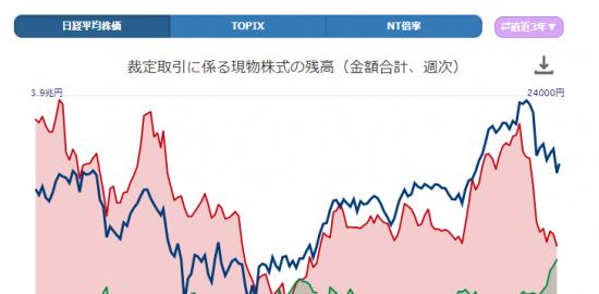 アフラック 株価 上場廃止