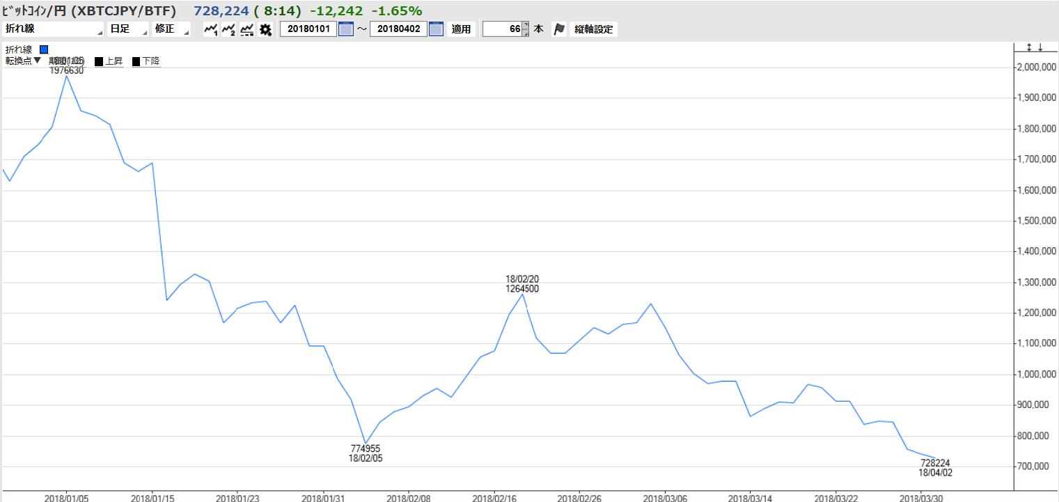鷲尾妙美が代表の株式会社RISE【View Money( …