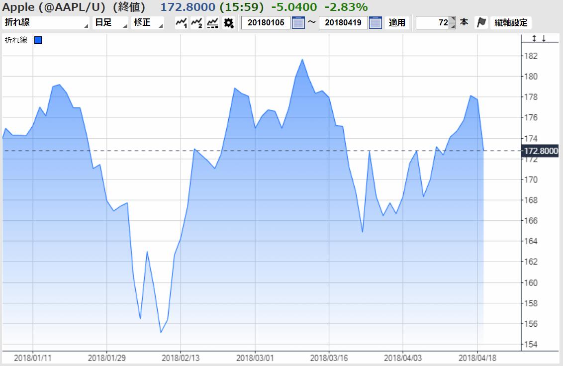 予想 富士 フイルム 株価