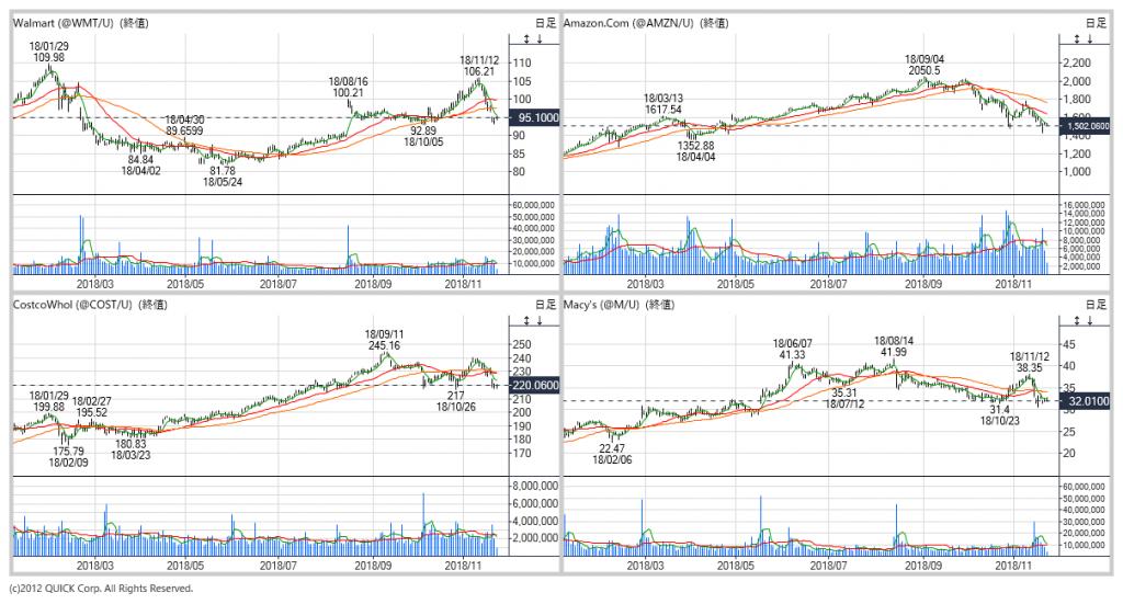 サイバー ネット 株価